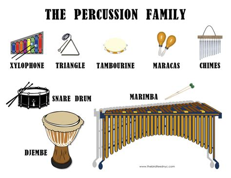 7 Instruments Id To Learn by Wonderful Images That Can Be Downloaded As Printable Cards