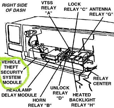 small engine repair training 1995 jeep grand cherokee on board diagnostic system 55 best jeep grand cherokee info images on jeep grand cherokee jeeps and diy auto