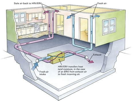 bedroom ventilation systems erv wiring diagram 18 wiring diagram images wiring