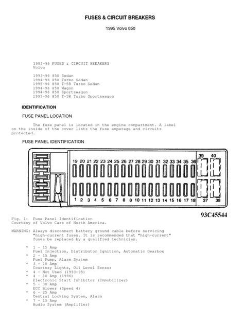 volvo 850 immobilizer wiring diagram free
