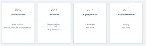 freedom 2017 calendar where to earn 5x in 2017