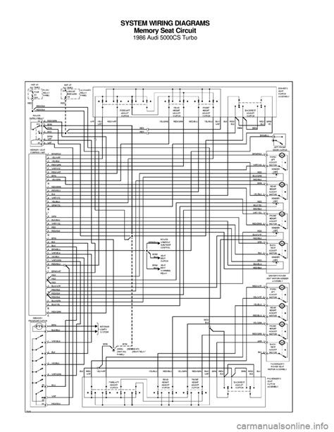 audi a3 8p wiring diagram 25 wiring diagram images