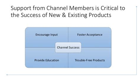 design management problems product issues in distribution channel design management