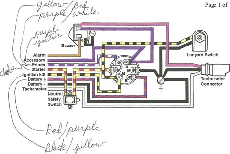 evinrude ignition switch wiring wiring diagrams wiring