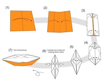 Paper Folding Boat - origami this is the inside out boat you can