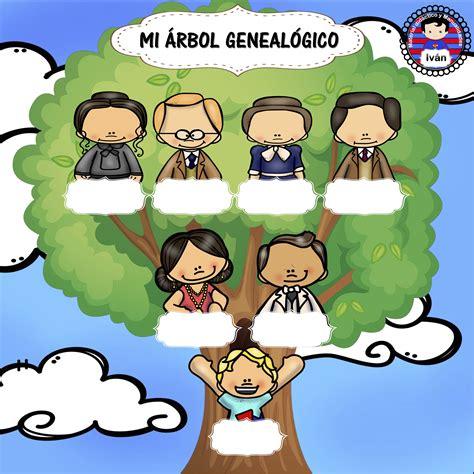 Imagenes De La Familia Para Arbol Genealogico | mi arbol genealogico para rellenar orientaci 243 n and 250 jar