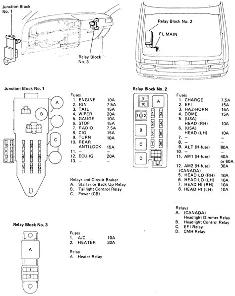 89 Toyota Fuse Box 95 Toyota T100 Fuse Box Diagram Get Free Image About
