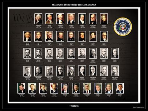 united states presidents list why don t icons smile orthodox road