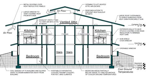 House Plans By Architects Cargo Container House Plans Container House Design