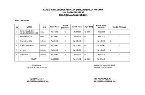 contoh format daftar hadir guru les daftar hadir kegiatan ekstrakurikuler pramuka