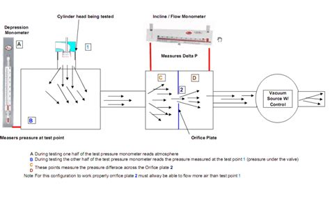 flow bench plans top tip build a flowbench for 163 24 page 4
