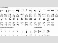 Tengwar alphabet for English Elven Numbers