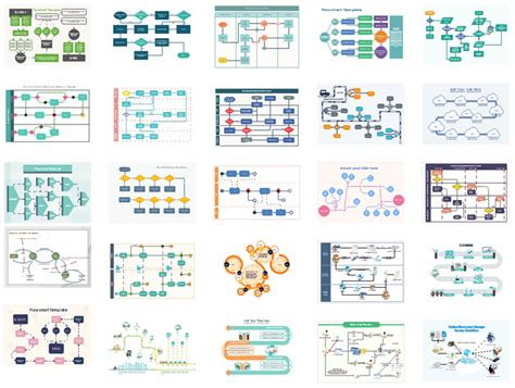 free flowchart software like visio visio flowchart resources alternatives explore the