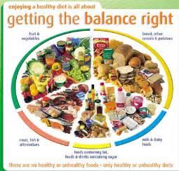 at its best balanced diet nutrition