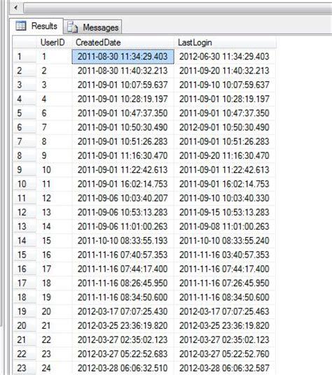 Calculate Calendar Days Java Calendar Days Between 2 Dates