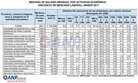 profesiones mejores pagadas panama educaci 243 n entre las profesiones mejores pagadas en panam 225