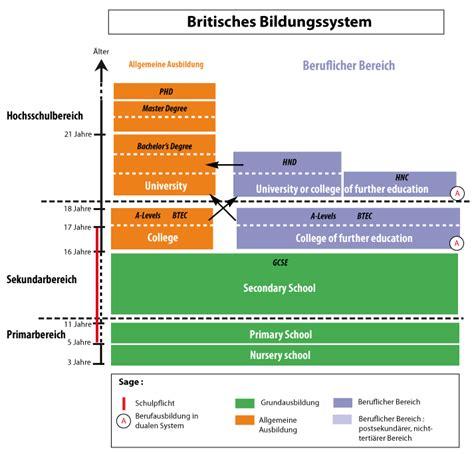 Nursery Hand by Vereinigtes K 246 Nigreich Europ 228 Isches Portal Der Mobilit 228 T