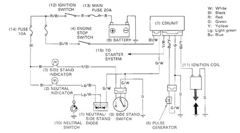 honda xr650l cdi wiring diagram choice image diagram