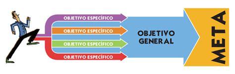 objetivo t y yo 4 1 2 objetivos generales y espec 205 ficos fundamentosingindustrial1a