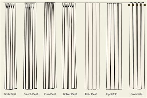 curtain draping styles homeiqs is the leading platform for home remodeling and