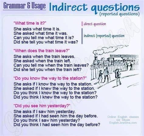 preguntas indirectas ingles estructura indirect questions english vocab pinterest indirectas