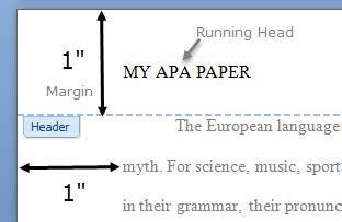 top margin    style document