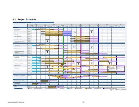 erp project plan template erp project charter
