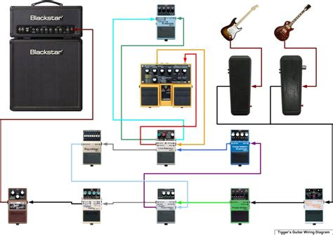 wiring diagrams guitar effects pedals wiring diagram