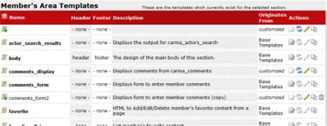 register of members template members area templates tmmwiki