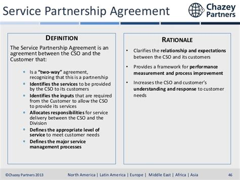 shared services service level agreement template 28
