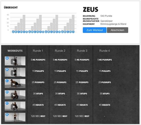 How To Play War by Freeletics Zeus Workout Kostenlos