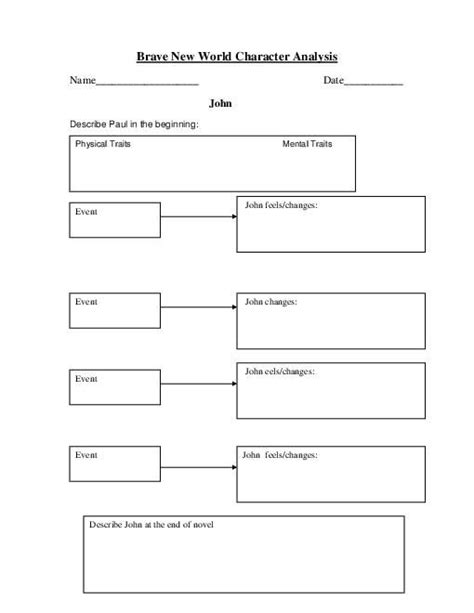 Seven Graphic Organizers For The Novel Brave New World By Aldous Huxley Good For Character Character Analysis Template High School