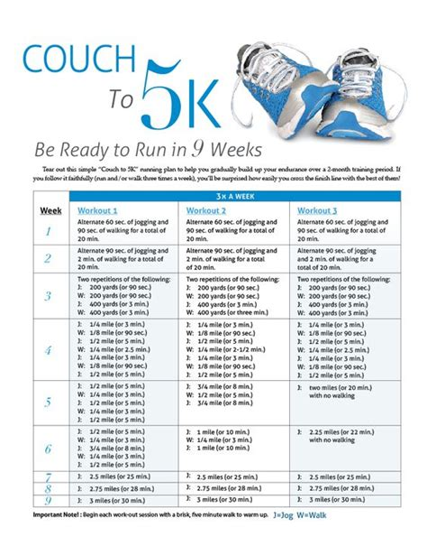 To 5k Walking Program by To 5k Running Plans And On