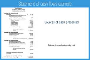 introduction to financial statements accounting play