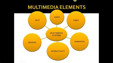 Design Elements Of Text Media | pin by dina sheely on literacy pinterest