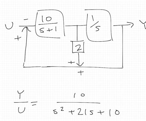 transfer functions from block diagrams how to simplify this block diagram to get the