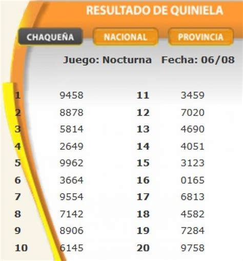 quiniela de anoche la nocturna diario21 tv sorteo quot loter 237 a chaque 241 a quot quiniela nocturna