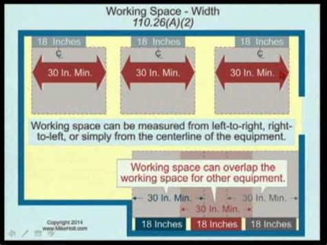nec section 110 26 2014 nec working space about electrical equipment 110