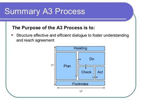 A3 Management Method Presentation