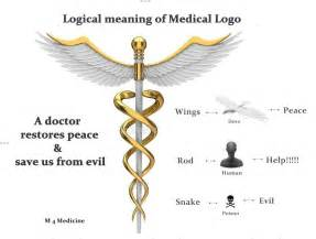 Meaning Of Logo Meaning Of Logo General Knowledge