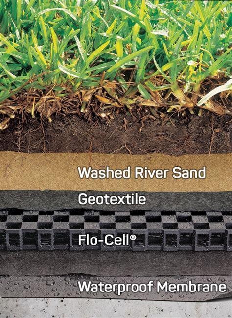 Tank C125 Import geotextile mat geotextile vegetation mats non woven geotextile hojeong filter fabric
