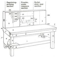 reloading bench plans pdf 1000 images about reloading bench on pinterest