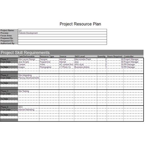 program management resource planning template filecloudsap