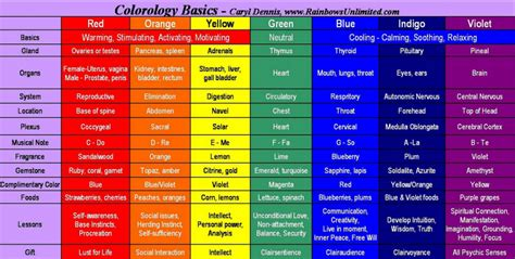 mood ring color meanings chart with details weddings