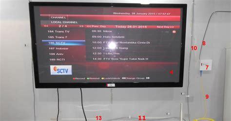 Wifi Rumah Indihome Erna S Perangkat Yang Dibutuhkan Di Rumah Pelanggan Indihome