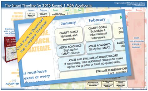 Mba Application Process Timeline by 1 Timeline For Mba Applicants Infographic The