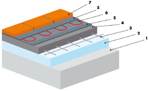 aufbau infrarotheizung ecofloor comfortmat 160 36 95 imowell