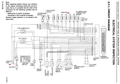 82 club car wiring diagram wiring diagram and fuse box