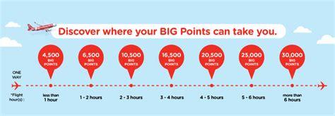 airasia loyalty use points redeem flights big loyalty programme airasia