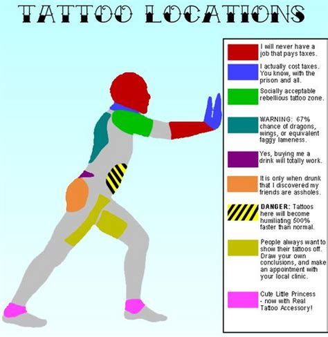 what does your tattoo location say about you living the
